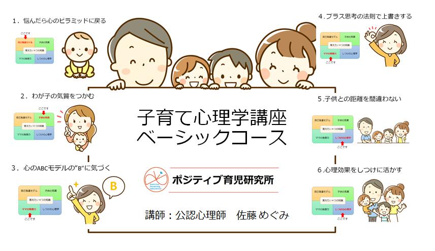 【子育て心理学講座・ベーシックコース】
